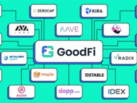 คณะกรรมการที่ปรึกษา GoodFi ดึงดูดผู้บริหาร 22 คนจาก Chainlink, Aave, Radix, mStable และโครงการ DeFi ชั้นนำอื่น ๆ