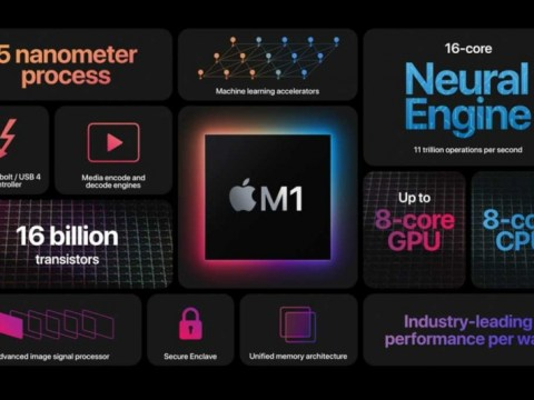 M1 칩 이상 : Mac에서 Apple 실리콘의 현재와 미래