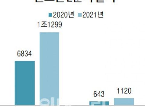 Pan Ocean, laba operasional 112 miliar won di kuartal kedua…  Melebihi 100 miliar won dalam 13 tahun